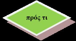 PROS-TI